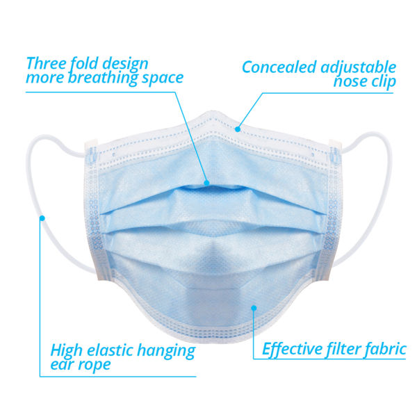 One Case of 2,500 Face Masks · 3-Ply Expanding-974