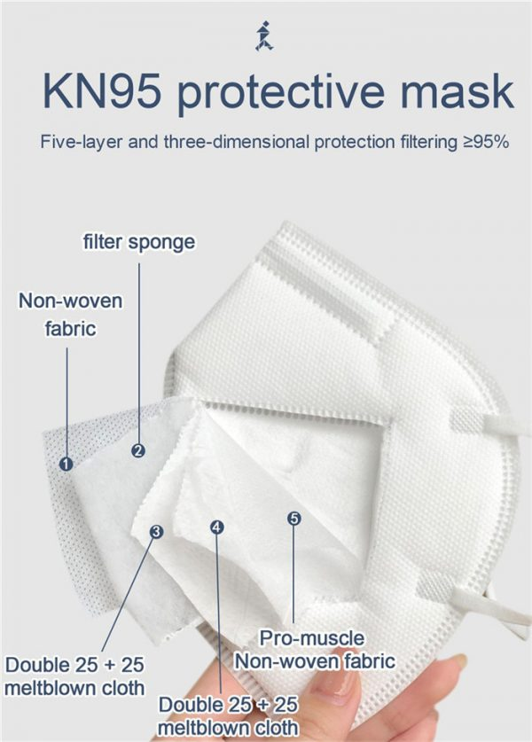 One Case of 1,000 KN95 Masks · 5-Layer Fold-Flat-968